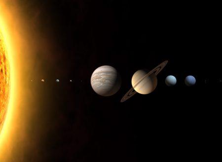 Il Sistema Solare conosciuto e distanze dal Sole