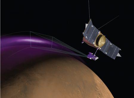 Marte: ecco come ha perso l'atmosfera