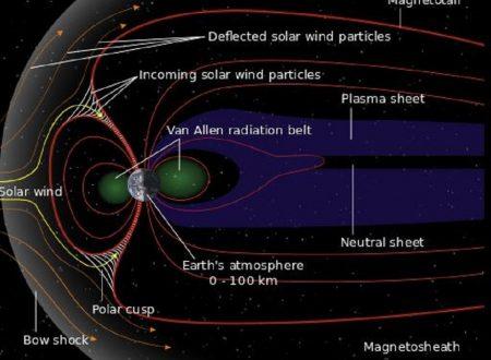 Pericolo inversione dei poli magnetici della Terra