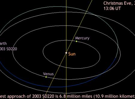 Massiccio asteroide passerà vicino alla Terra il 24 dicembre