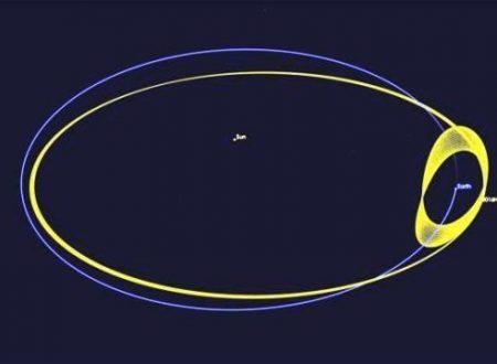 La Terra ora ha una seconda Luna: asteroide 2016HO3