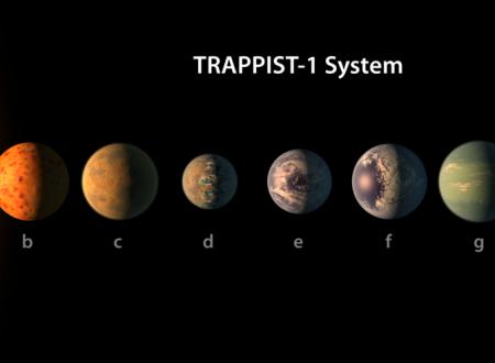 Trappist-1, il nuovo sistema solare scoperto dalla NASA
