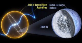 PSR J1719-1438b pianeta diamante