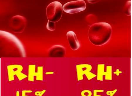 Sangue RH negativo: sappiamo tutto?