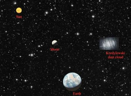 Nuova scoperta, la Terra ha ufficialmente tre lune