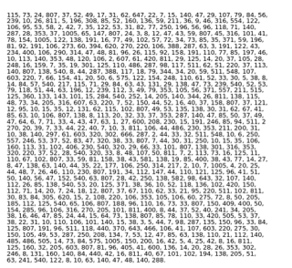 Enigma cifrato di Beale Messaggio 2