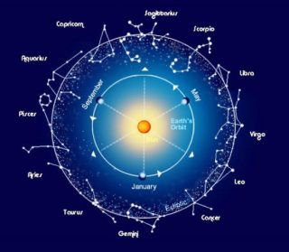 Costellazioni zodiacali