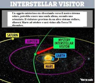 Oggetto interstellare C2019Q4
